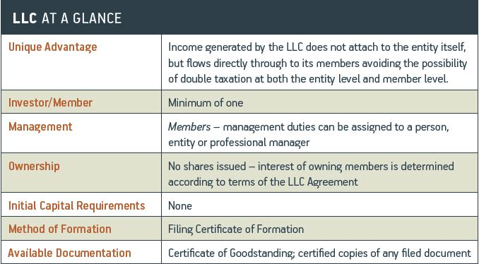 how to become a limited liability company