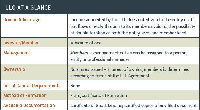 llc-chart