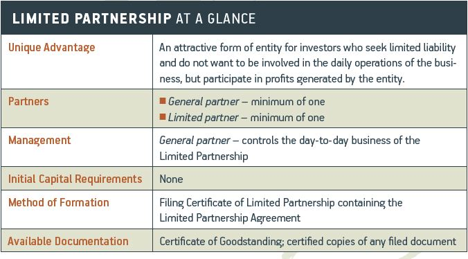 partnership-chart